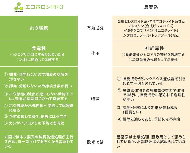 https://ecopowder.com/products/img/img_ecoboronpro5.png